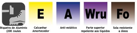 https://bo.sintimex.pt/fileuploads/produtos/epis/calcado-seguranca/industriaconstrucao/lemaitre-sapato-lemaitre-easyblack-s2.jpg